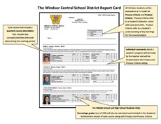 Sample of new report card